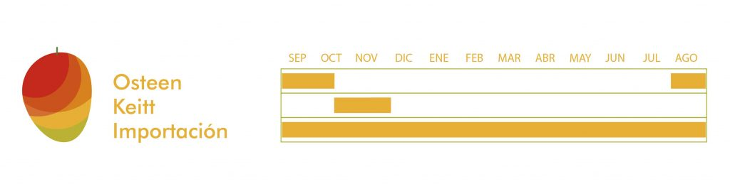 Mango Calendario de Recogida